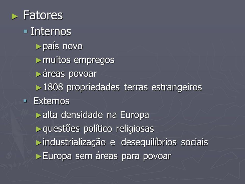 Fatores Fatores Internos Internos país novo país novo muitos empregos muitos empregos áreas povoar áreas povoar 1808 propriedades terras estrangeiros