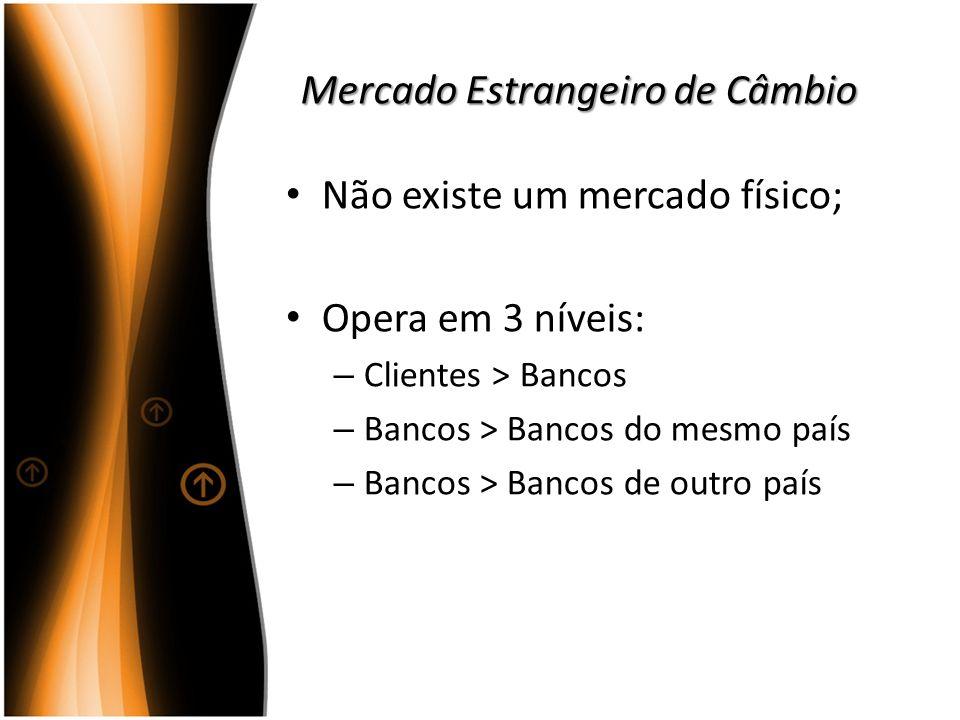 Mercado Estrangeiro de Câmbio Não existe um mercado físico; Opera em 3 níveis: – Clientes > Bancos – Bancos > Bancos do mesmo país – Bancos > Bancos d