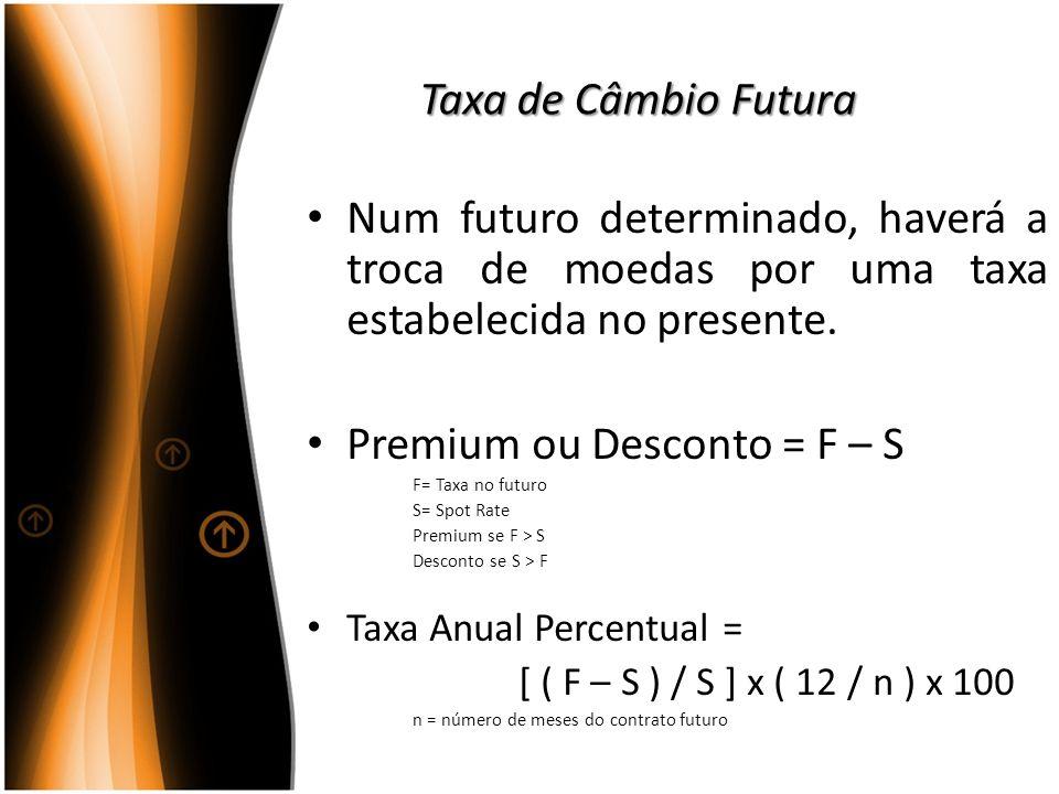 Taxa de Câmbio Futura Num futuro determinado, haverá a troca de moedas por uma taxa estabelecida no presente. Premium ou Desconto = F – S F= Taxa no f