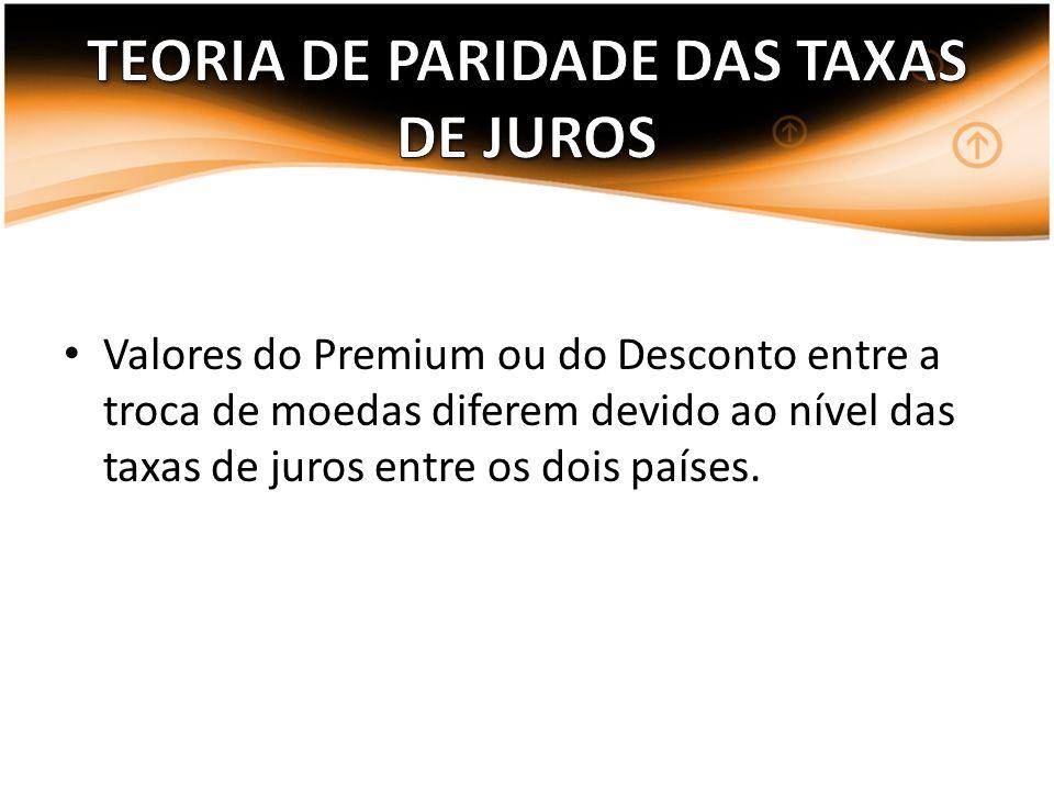 Valores do Premium ou do Desconto entre a troca de moedas diferem devido ao nível das taxas de juros entre os dois países.
