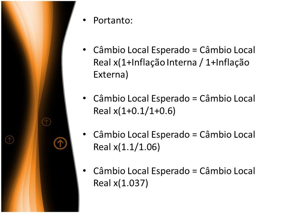 Portanto: Câmbio Local Esperado = Câmbio Local Real x(1+Inflação Interna / 1+Inflação Externa) Câmbio Local Esperado = Câmbio Local Real x(1+0.1/1+0.6