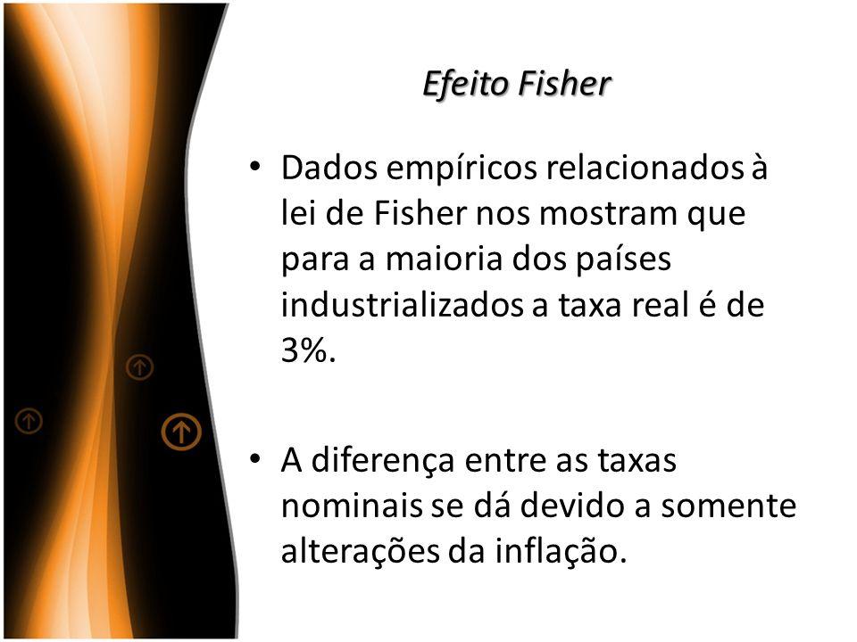 Dados empíricos relacionados à lei de Fisher nos mostram que para a maioria dos países industrializados a taxa real é de 3%. A diferença entre as taxa