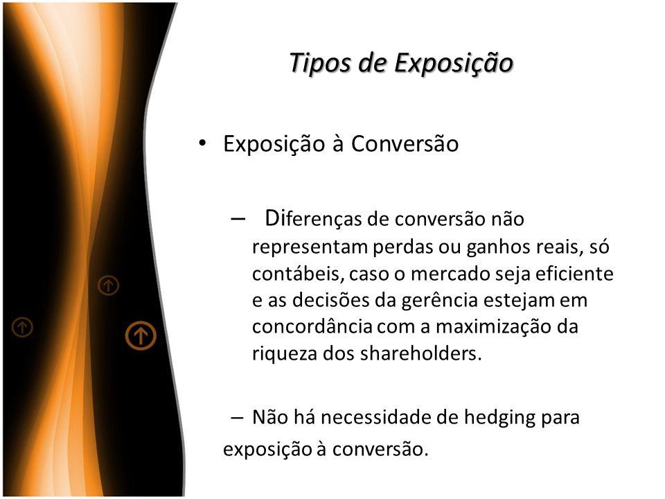 Tipos de Exposição Exposição à Conversão – Di ferenças de conversão não representam perdas ou ganhos reais, só contábeis, caso o mercado seja eficient
