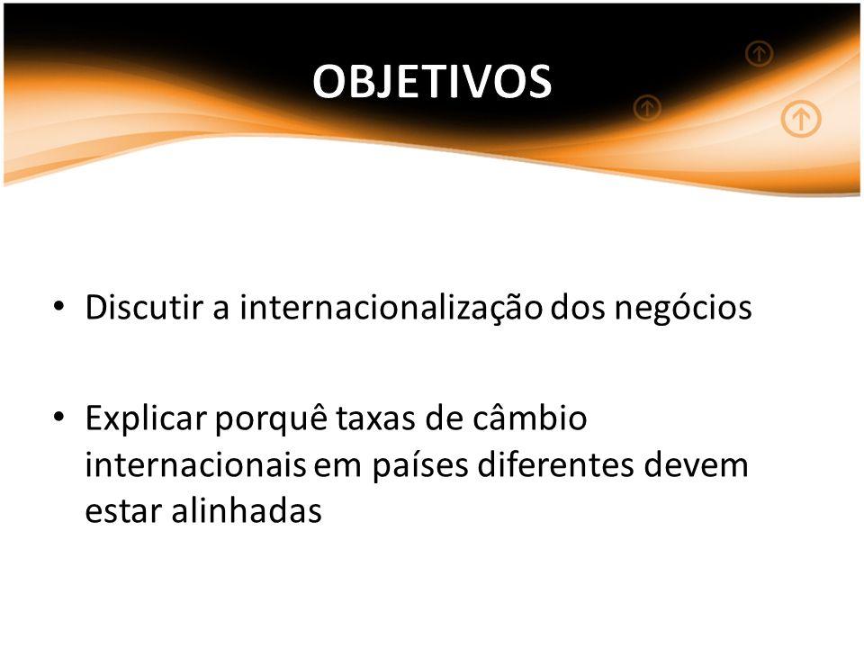Discutir a internacionalização dos negócios Explicar porquê taxas de câmbio internacionais em países diferentes devem estar alinhadas