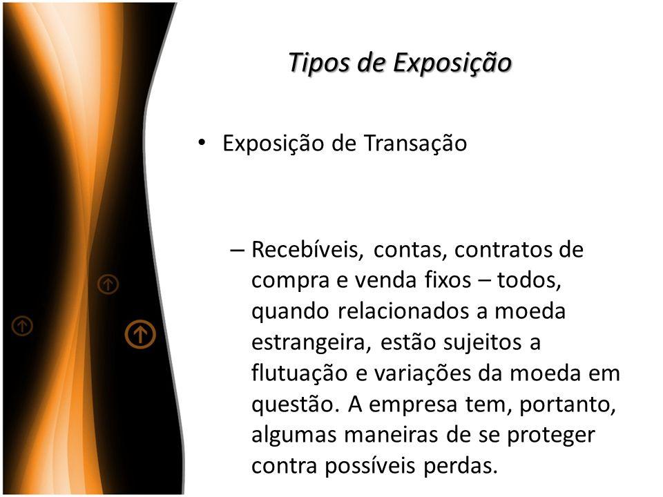 Tipos de Exposição Exposição de Transação – Recebíveis, contas, contratos de compra e venda fixos – todos, quando relacionados a moeda estrangeira, es