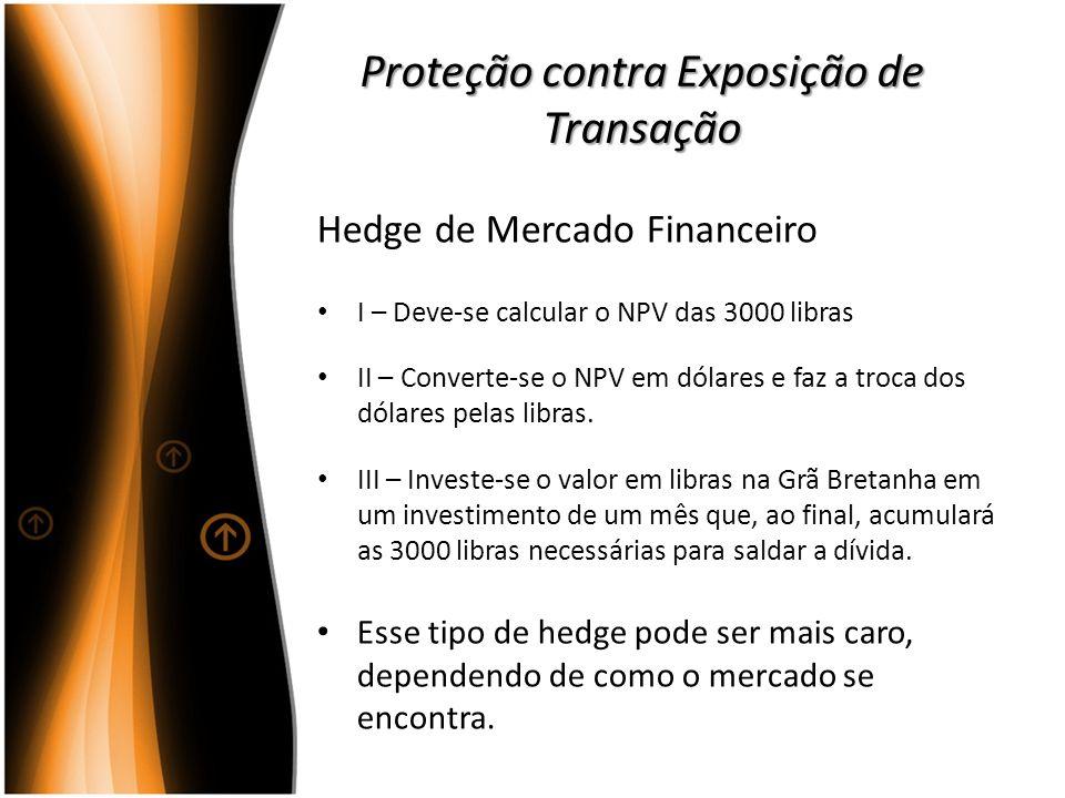Proteção contra Exposição de Transação Hedge de Mercado Financeiro I – Deve-se calcular o NPV das 3000 libras II – Converte-se o NPV em dólares e faz