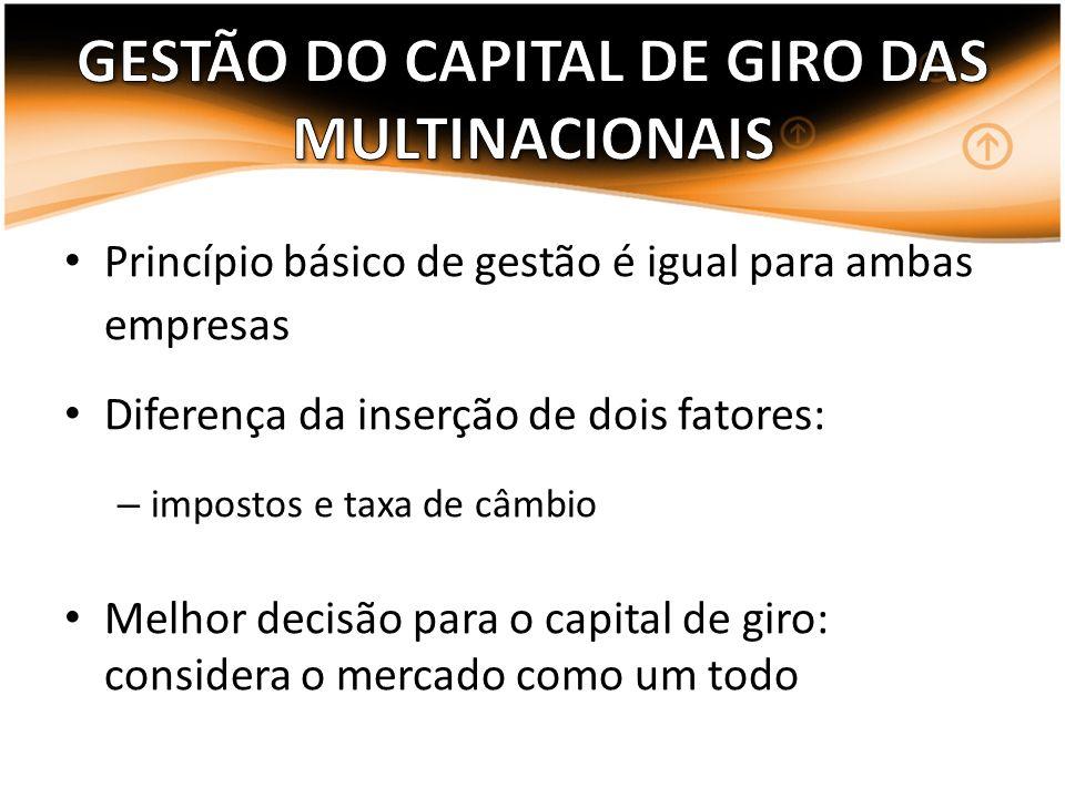 Princípio básico de gestão é igual para ambas empresas Diferença da inserção de dois fatores: – impostos e taxa de câmbio Melhor decisão para o capita