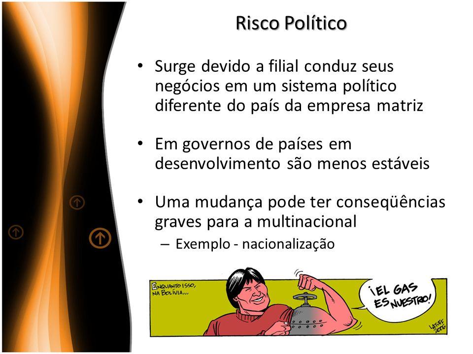 Risco Político Surge devido a filial conduz seus negócios em um sistema político diferente do país da empresa matriz Em governos de países em desenvol