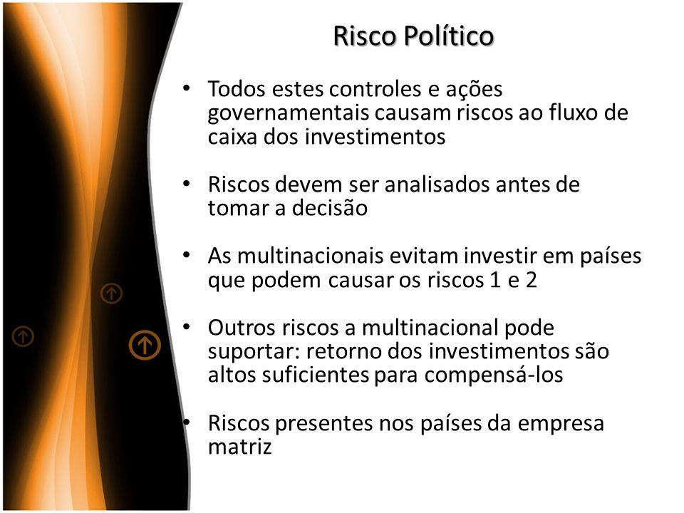 Risco Político Todos estes controles e ações governamentais causam riscos ao fluxo de caixa dos investimentos Riscos devem ser analisados antes de tom