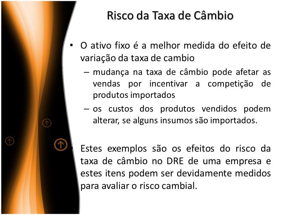 Risco da Taxa de Câmbio O ativo fixo é a melhor medida do efeito de variação da taxa de cambio – mudança na taxa de câmbio pode afetar as vendas por i