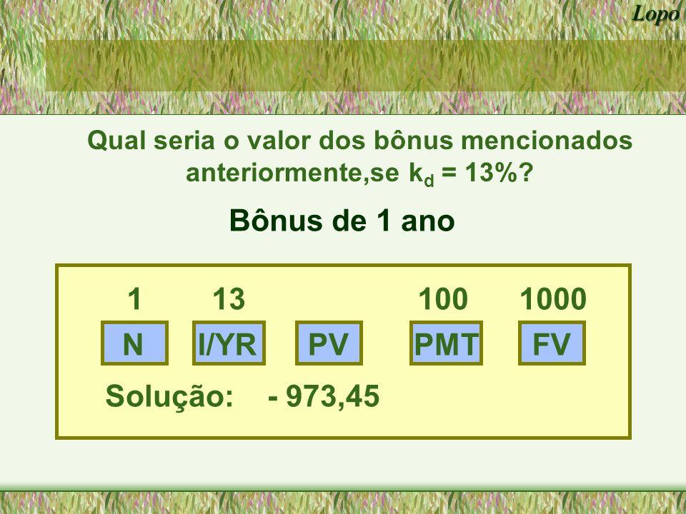 Lopo Bônus de 10 anos NPVFV 10 13 100 1000 Solution: - 837,21 I/YRPMT desconto ou deságio Quando k d se eleva acima da taxa de coupon, os valores do bônus caem para valores abaixo do par.