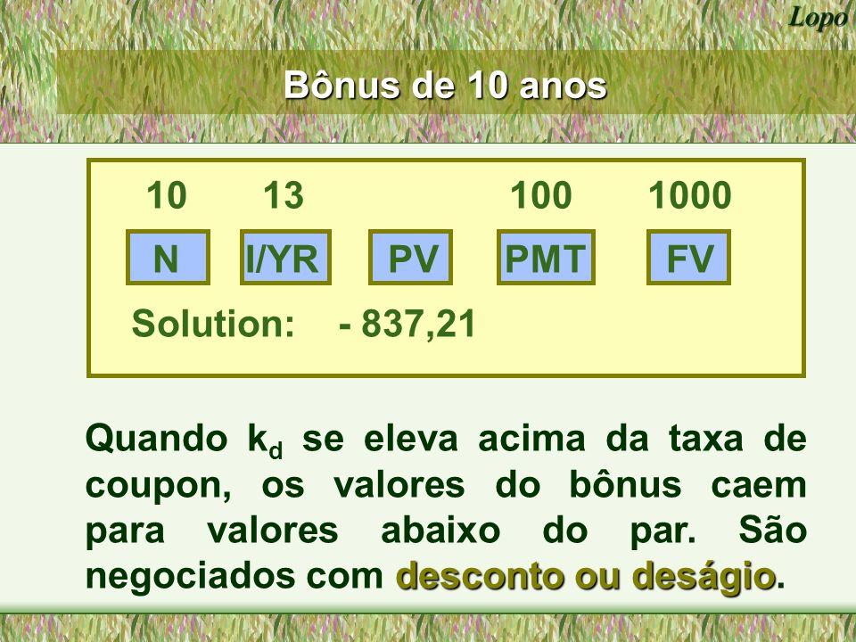 Lopo NI/YRPVPMTFV Bônus de 1 ano 1 7 100 1000 Solução: - 1.028,04 Qual seria o valor dos bônus se k d = 7%?