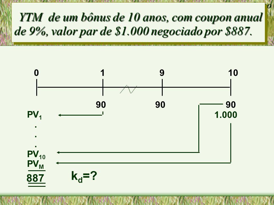 Lopo Encontrar k d V B = +...+ + INT (1 + k d ) 1 INT (1 + k d ) N M (1 + k d ) N 887 = +...