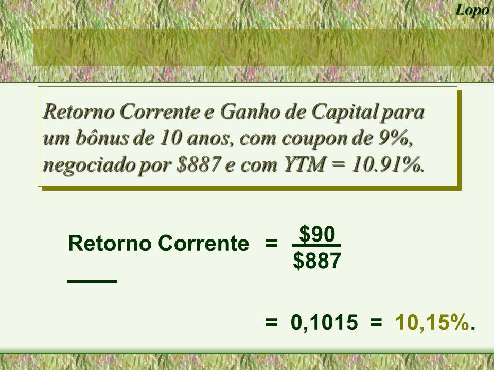 Lopo YTM = Retorno Corr.+ Ganho de Capital. Ganho de Cap.= YTM - Retorno Corr.