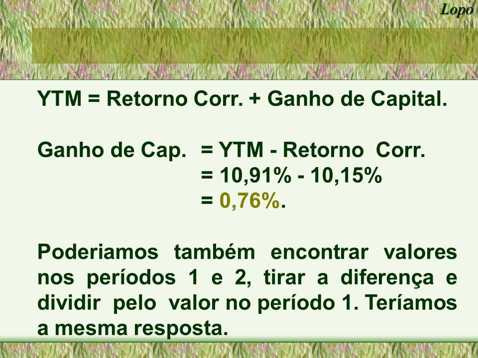 Lopo Retorno Corr.= = 7,94%. Ganho de Capital = 7,08% - 7,94% = - 0,86%.