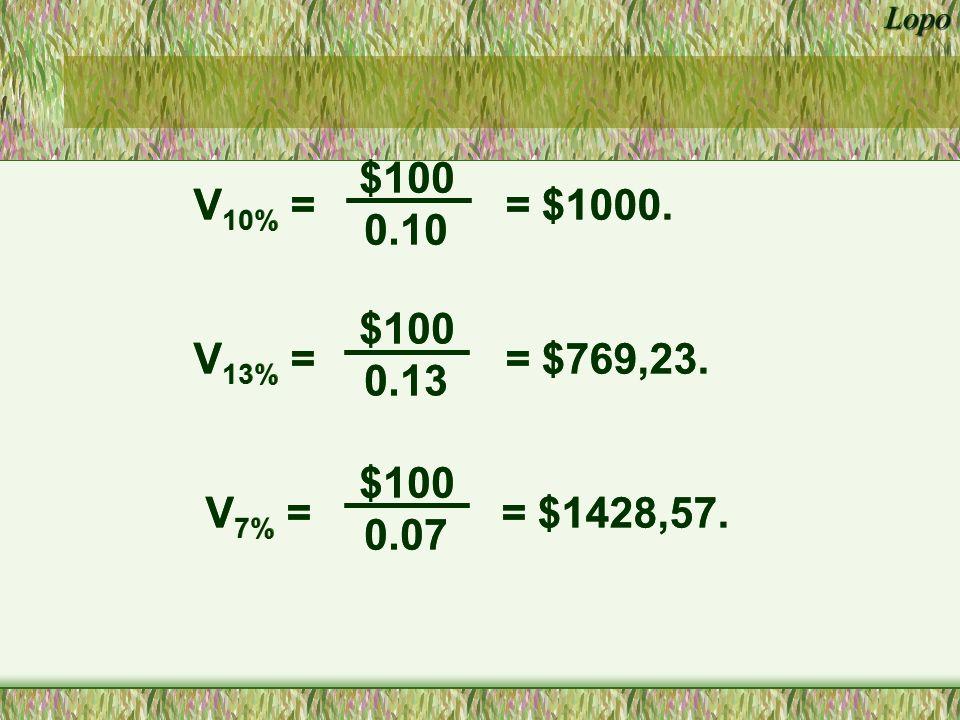 Lopo Um bônus de 10 anos, com coupon semianual de 10%, valor par de $1,000, é negociado por $1.135,90 com um yield to maturity de 8%.