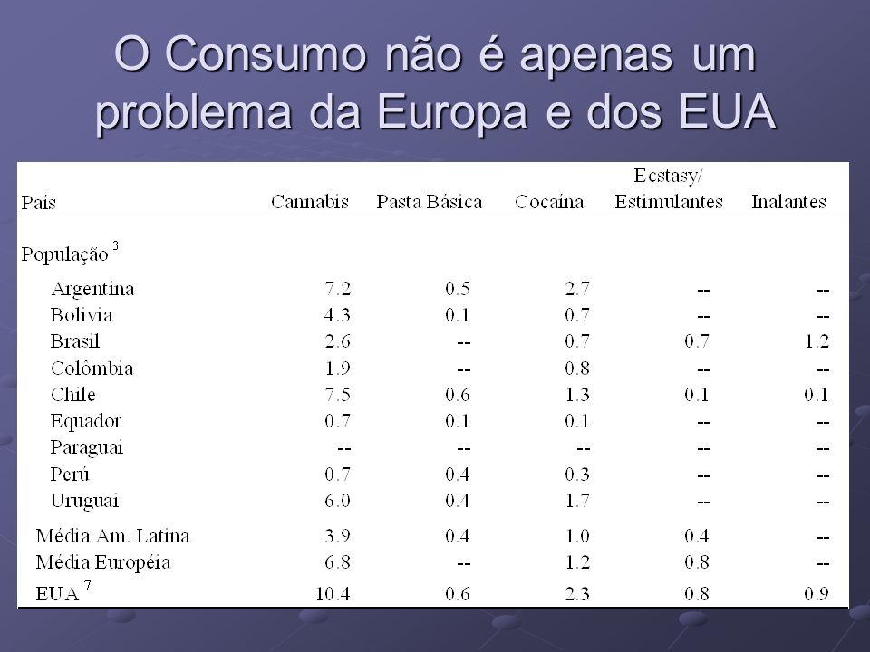 O Consumo não é apenas um problema da Europa e dos EUA