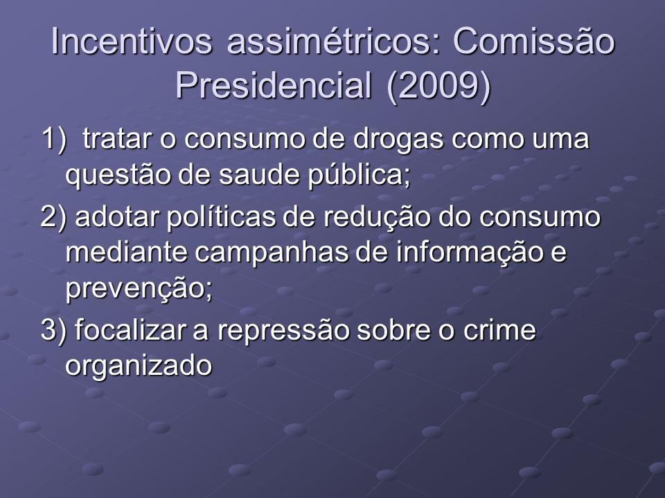 Incentivos assimétricos: Comissão Presidencial (2009) 1) tratar o consumo de drogas como uma questão de saude pública; 2) adotar políticas de redução do consumo mediante campanhas de informação e prevenção; 3) focalizar a repressão sobre o crime organizado