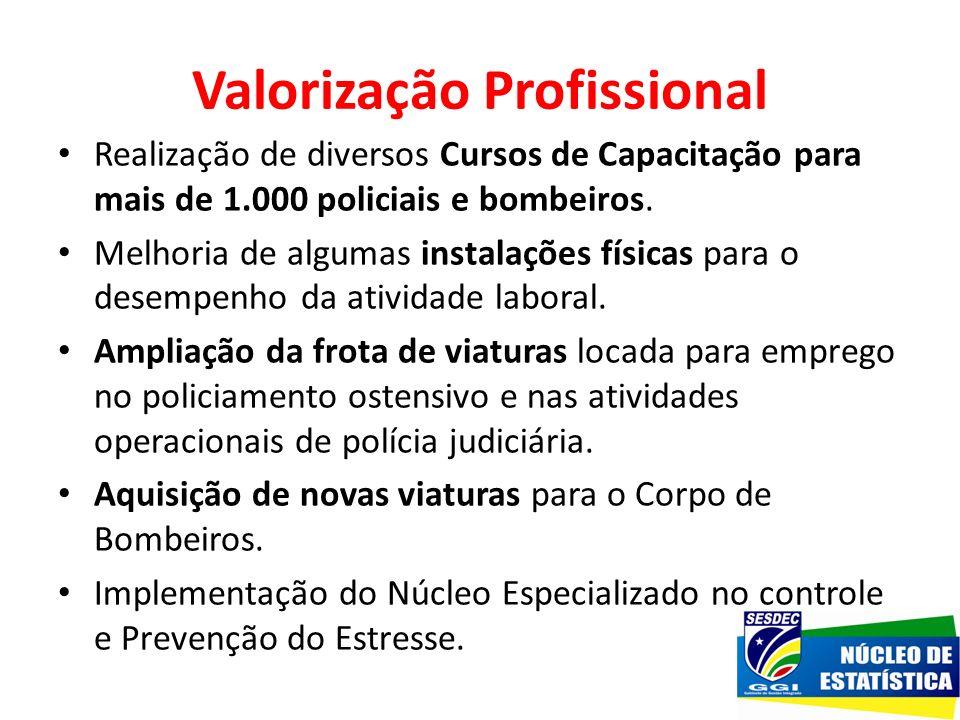 Valorização Profissional Realização de diversos Cursos de Capacitação para mais de 1.000 policiais e bombeiros. Melhoria de algumas instalações física