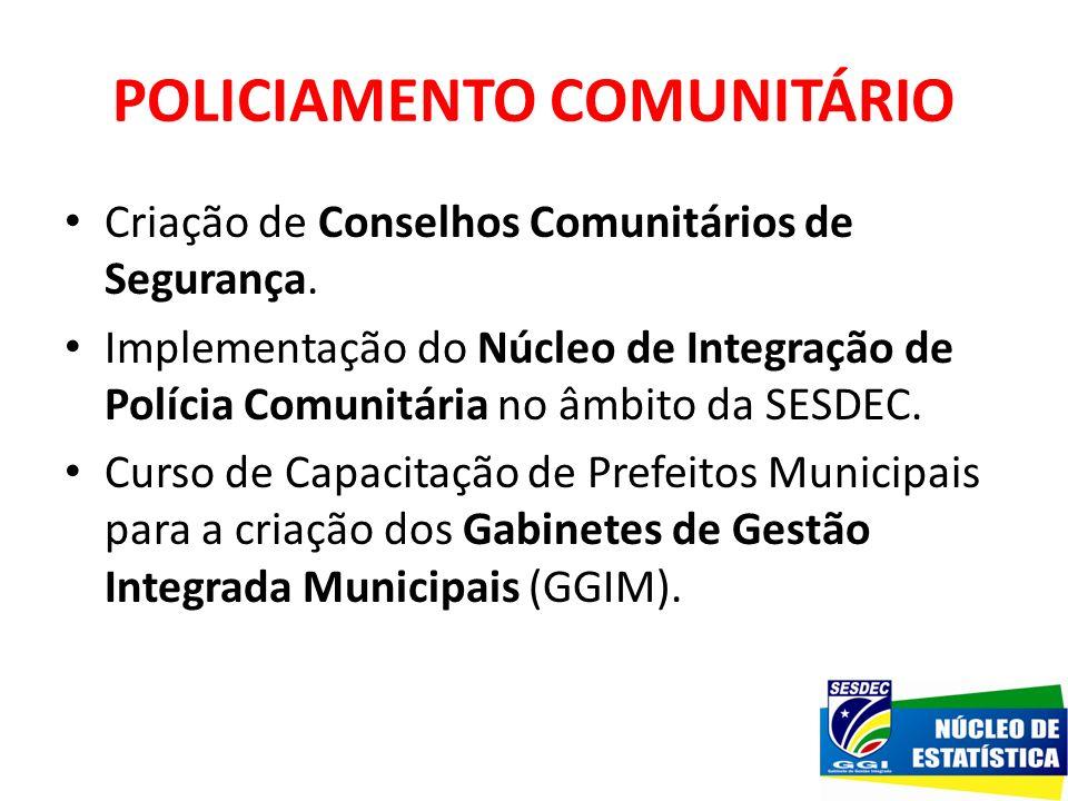 POLICIAMENTO COMUNITÁRIO Criação de Conselhos Comunitários de Segurança. Implementação do Núcleo de Integração de Polícia Comunitária no âmbito da SES