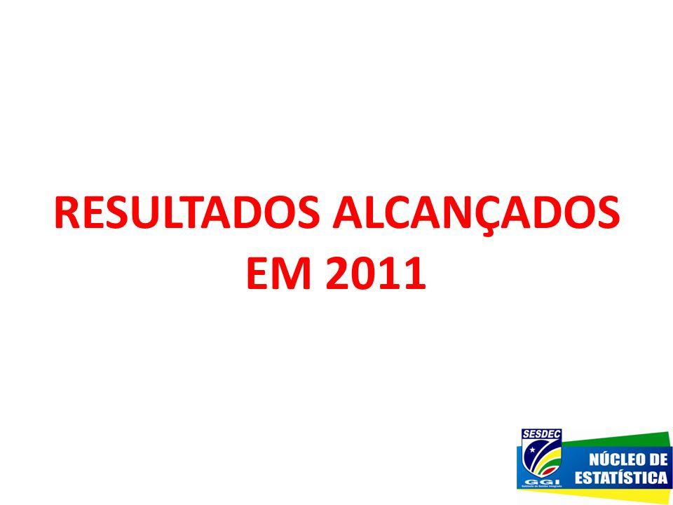 RESULTADOS ALCANÇADOS EM 2011