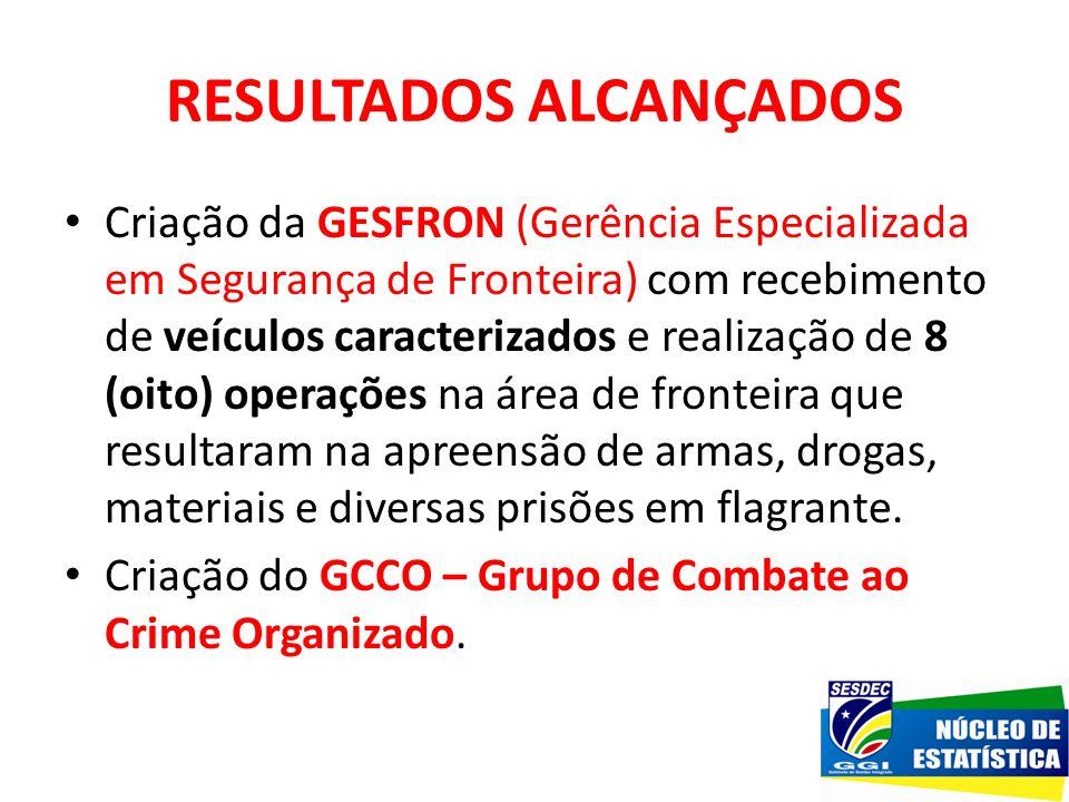RESULTADOS ALCANÇADOS Criação da GESFRON (Gerência Especializada em Segurança de Fronteira) com recebimento de veículos caracterizados e realização de