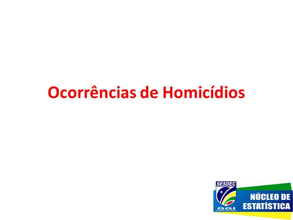Ocorrências de Homicídios