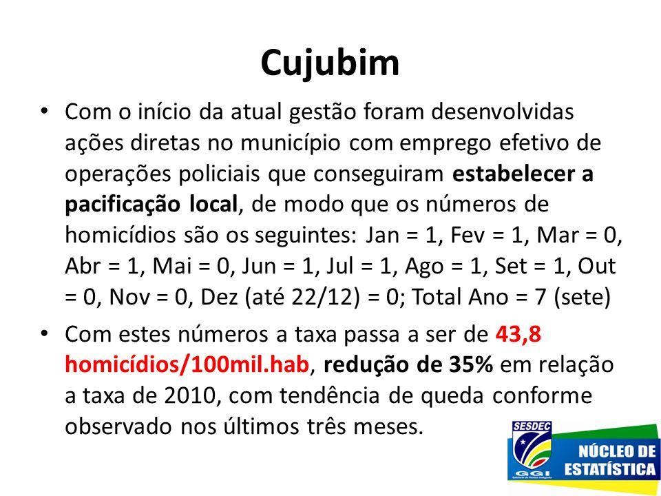 Cujubim Com o início da atual gestão foram desenvolvidas ações diretas no município com emprego efetivo de operações policiais que conseguiram estabel