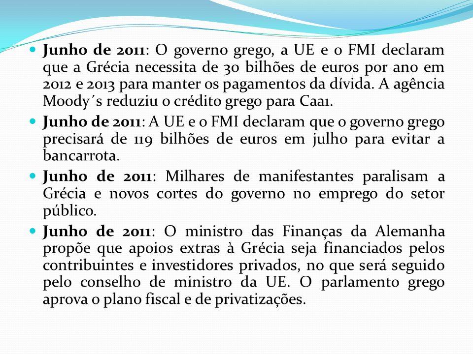 Junho de 2011: O governo grego, a UE e o FMI declaram que a Grécia necessita de 30 bilhões de euros por ano em 2012 e 2013 para manter os pagamentos da dívida.