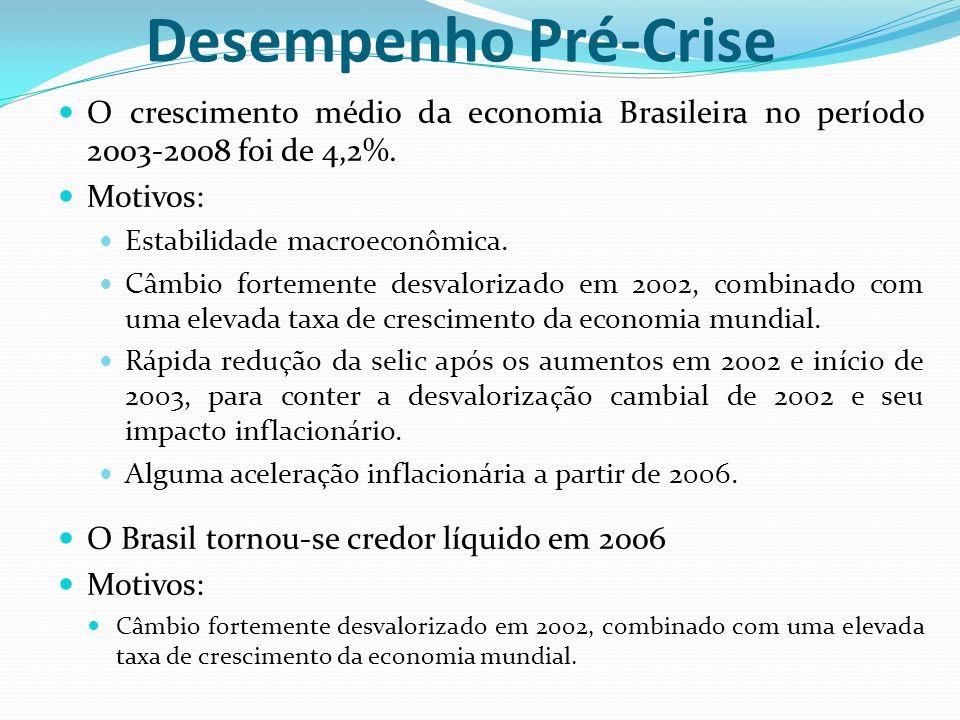 Desempenho Pré-Crise O crescimento médio da economia Brasileira no período 2003-2008 foi de 4,2%.