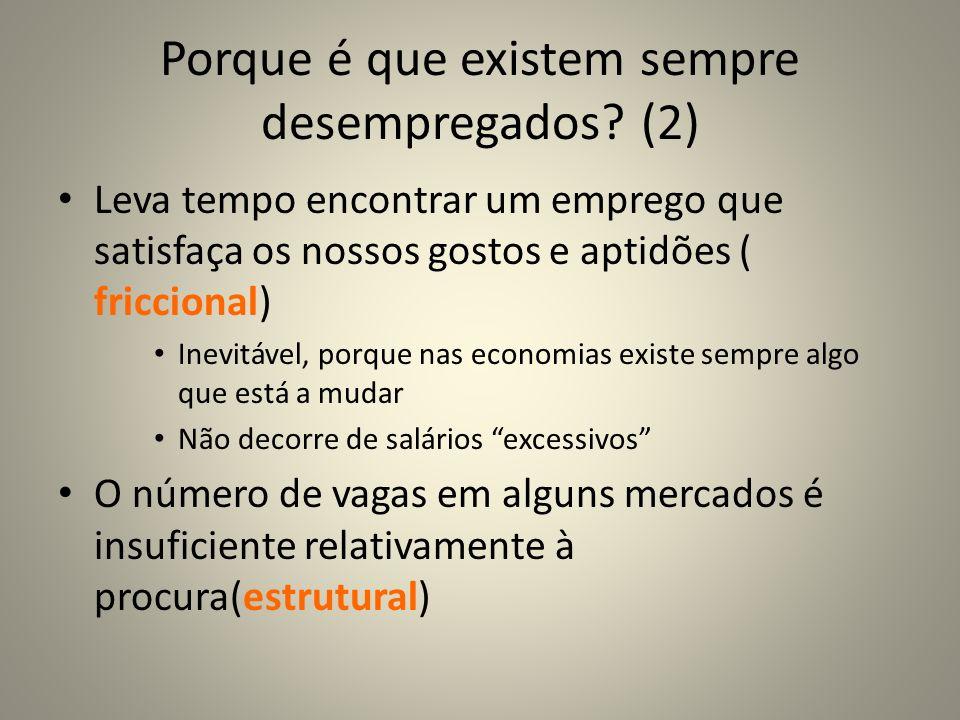 Porque é que existem sempre desempregados? (2) Leva tempo encontrar um emprego que satisfaça os nossos gostos e aptidões ( friccional) Inevitável, por