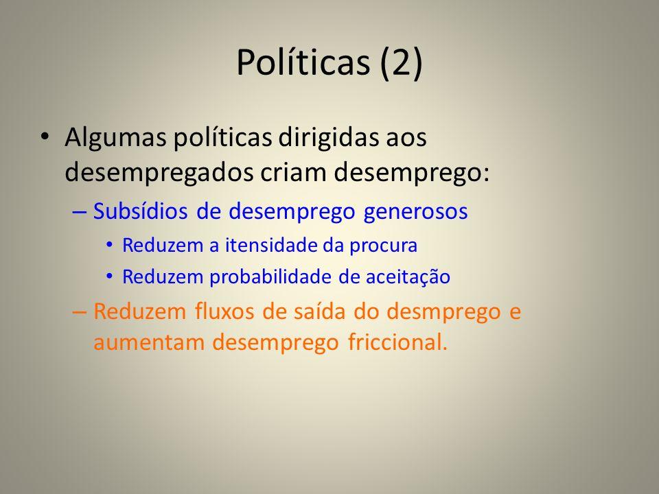 Políticas (2) Algumas políticas dirigidas aos desempregados criam desemprego: – Subsídios de desemprego generosos Reduzem a itensidade da procura Redu