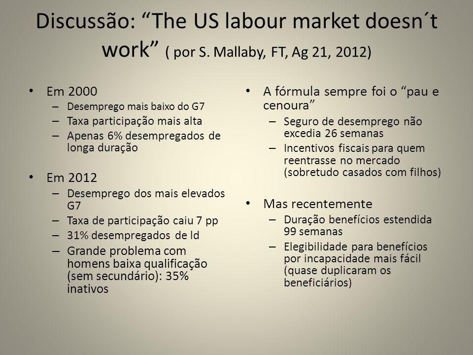 Discussão: The US labour market doesn´t work ( por S. Mallaby, FT, Ag 21, 2012) Em 2000 – Desemprego mais baixo do G7 – Taxa participação mais alta –