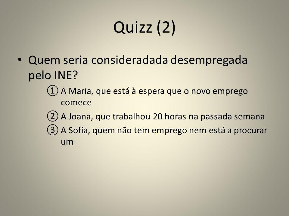 Quizz (3) Qual dos seguintes seria considerado desempregado pelo INE.
