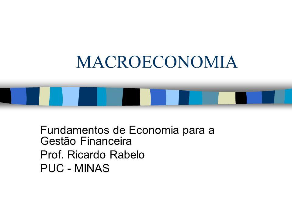 MACROECONOMIA Fundamentos de Economia para a Gestão Financeira Prof. Ricardo Rabelo PUC - MINAS