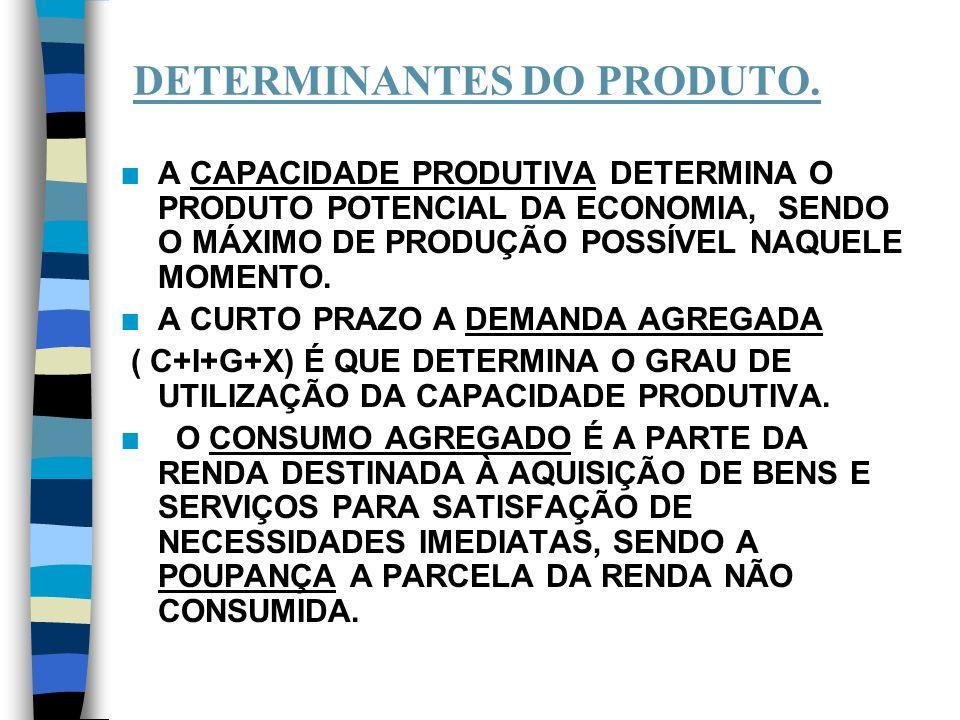 DETERMINANTES DO PRODUTO.