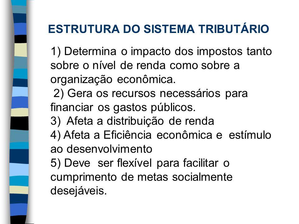 Funções do Governo (cont.) n 3) Função Distributiva - Governo reduz a renda de determinadas classes sociais ou regiões, para transferi-los a outras.