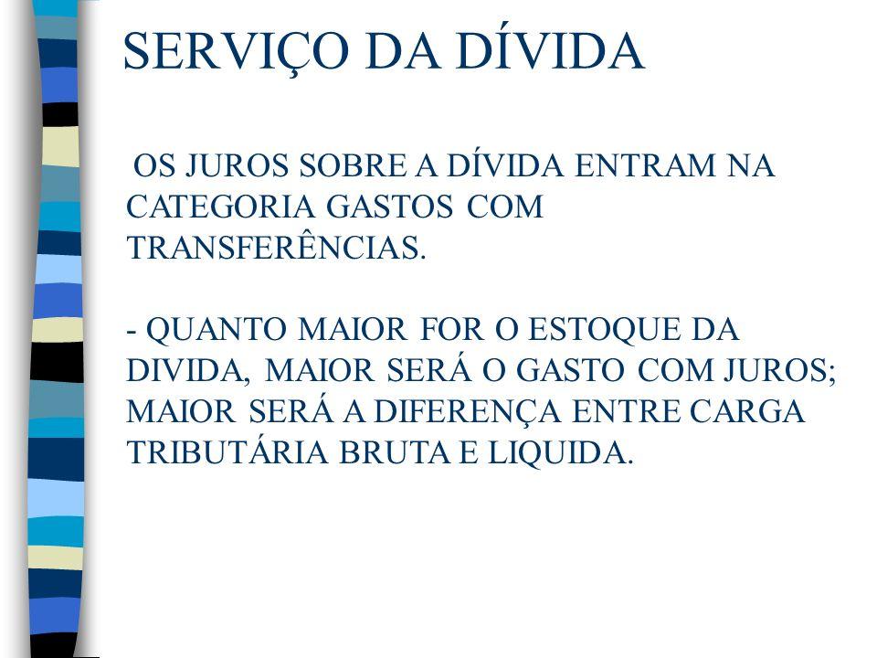 FINANCIAMENTO DO DÉFICIT n DUAS PRINCIPAIS ALTERNATIVAS : n (I) VENDA DE TÍTULOS PÚBLICOS AO SETOR PRIVADO OU n (II) VENDA DE TÍTULOS PÚBLICOS AO BANCO CENTRAL (BACEN).