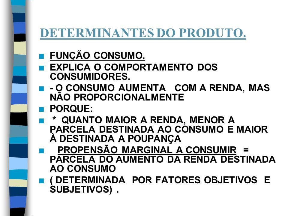 DETERMINANTES DO PRODUTO.n FUNÇÃO CONSUMO. n EXPLICA O COMPORTAMENTO DOS CONSUMIDORES.