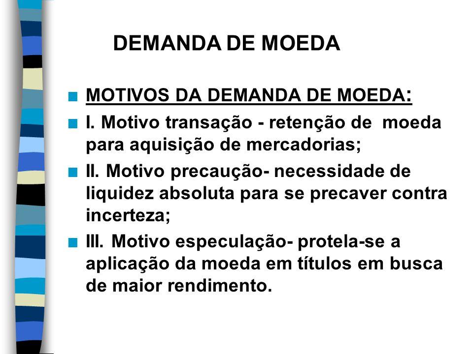 FUNÇÕES DA MOEDA n I.