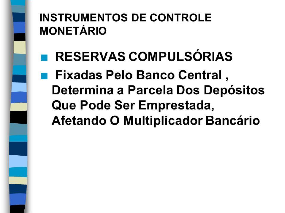 FUNÇÕES DO BANCO CENTRAL n Banco Central é o órgão responsável pela condução da política monetária n Funções: n Emissão de Moeda n Guardião das Reservas Bancárias n Empréstimos de Liquidez n Operações de Mercado Aberto n Controle do Crédito e da Taxa de Juros