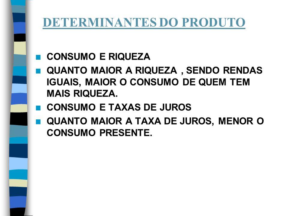 OFERTA DE MOEDA n Determinada pelo Banco Central (papel moeda) e bancos comerciais ( moeda escritural) n Papel dos bancos: n I.
