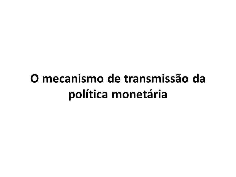 O mecanismo de transmissão da política monetária