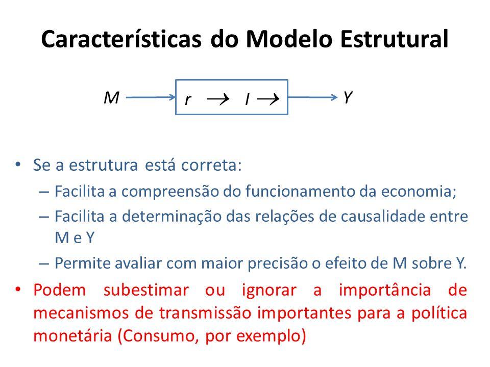 Características do Modelo Estrutural Se a estrutura está correta: – Facilita a compreensão do funcionamento da economia; – Facilita a determinação das
