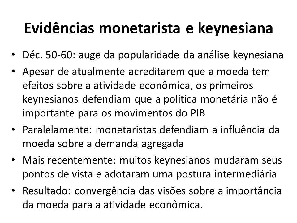 Evidências monetarista e keynesiana Déc. 50-60: auge da popularidade da análise keynesiana Apesar de atualmente acreditarem que a moeda tem efeitos so