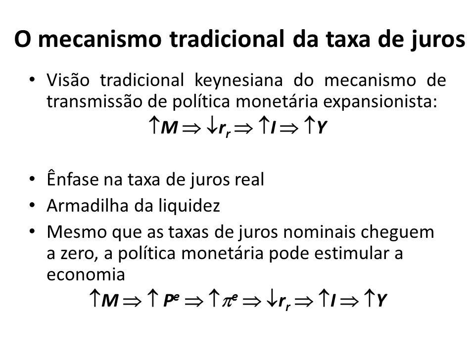 O mecanismo tradicional da taxa de juros Visão tradicional keynesiana do mecanismo de transmissão de política monetária expansionista: M r r I Y Ênfas