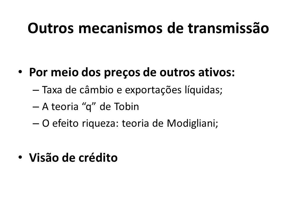 Outros mecanismos de transmissão Por meio dos preços de outros ativos: – Taxa de câmbio e exportações líquidas; – A teoria q de Tobin – O efeito rique