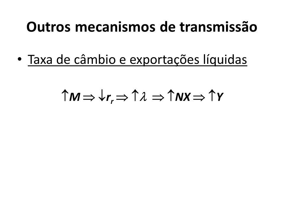 Outros mecanismos de transmissão Taxa de câmbio e exportações líquidas M r r NX Y