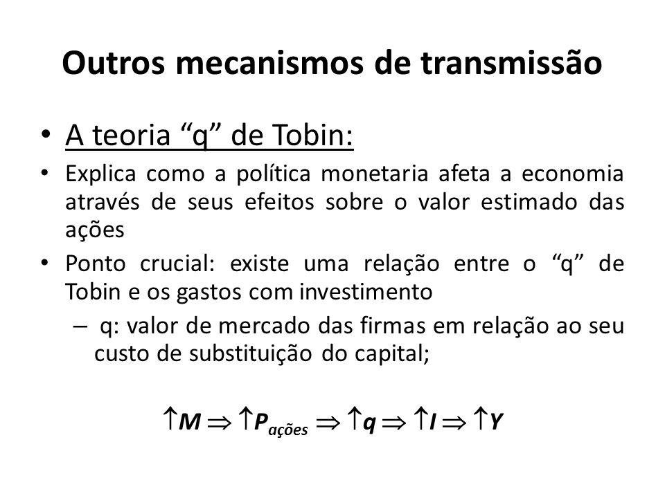 Outros mecanismos de transmissão A teoria q de Tobin: Explica como a política monetaria afeta a economia através de seus efeitos sobre o valor estimad