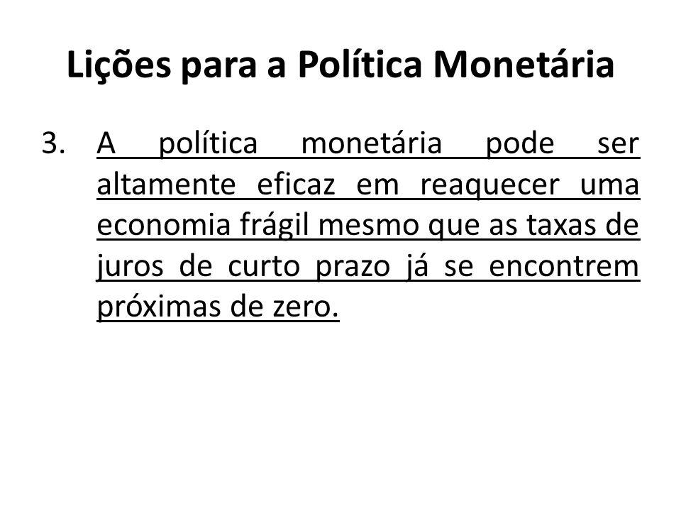 Lições para a Política Monetária 3.A política monetária pode ser altamente eficaz em reaquecer uma economia frágil mesmo que as taxas de juros de curt